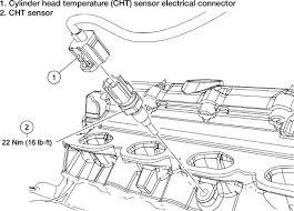 2001 ford f150 oxygen sensor location 2001 ford f150 5 4l 8cyl coolant sensor location