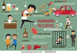 penalties and dangers of alcohol with alcohol element template