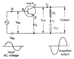 common base amplifier theory wiring diagram components