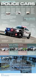 history of cars the history of cars spillman technologies