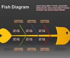 free fishbone powerpoint templates free ppt u0026 powerpoint