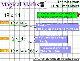 Learn Times Tables The Secret To Easily Learn Your 13 Times Table 14 Times Table 15