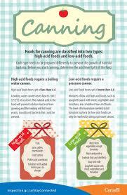 31 best food safety tips images on pinterest food safety tips