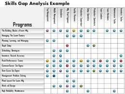 Gap Analysis Template Excel Skill Gap Analysis Thebridgesummit Co