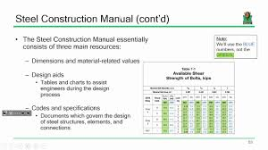ce 414 lecture 04 the steel manual u0026 intro to tension members