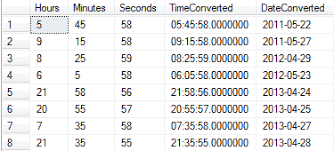 varchar date format php how to convert yyyymmddhhmmss to date time datetime in sql server