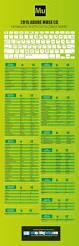 the 25 best adobe muse ideas on pinterest website layout web