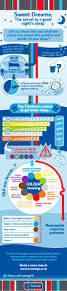 infographic missing out on sleep your bedroom wall colors could
