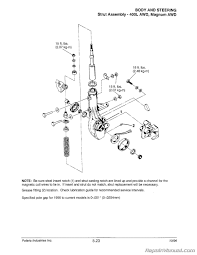 wiring diagram 1996 polaris xplorer 300 u2013 the wiring diagram