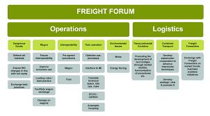 uic e news 506 freight u0026 corridors 30 june 2016