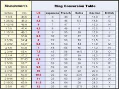ring size mens ring shank length chart 10 photos of the gaining men s ring size