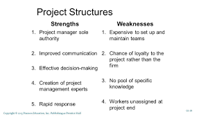 1 the project management context chapter 2 and more ppt download 39 copyright pearson education inc publishing as prentice hall project structures strengthsweaknesses 1oject manager