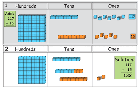 use these math examples to integrate kidspiration into your