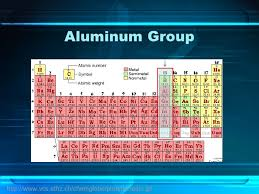 is aluminum on the periodic table aluminum group 2 728 jpg cb 1160294670
