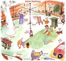 Backyard Cartoon Jan Positions In Backyard Cricket 650 Nicholsoncartoons Com Au