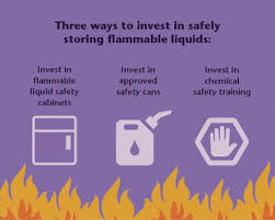 what should be stored in a flammable storage cabinet storing flammable liquids safely insights newsletters loss