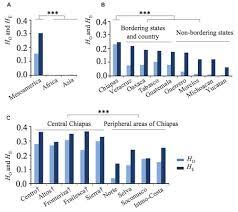 jatropha wikipedia frontiers genetic tracing of jatropha curcas l from its