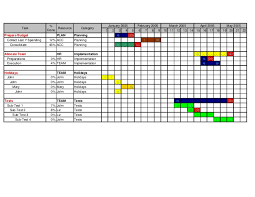 gantt chart template free microsoft word 19 images office