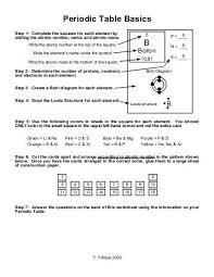 periodic table basics answer key periodic table basics answers the science spot resize 357 2c462 ssl