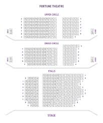 fortune theatre seating plan london boxoffice co uk