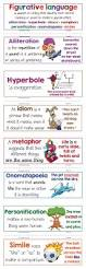 Adjectives That Compare Worksheets Best 10 Alliteration Ideas On Pinterest Alliteration Anchor