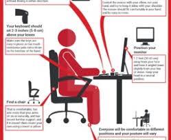 Ergonomic Office Desk Setup Elegant Ergonomic Standing Desk Setup With Productivity And Desk