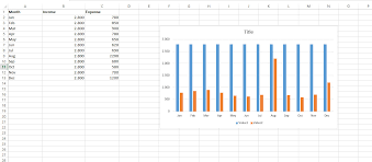 Graph Spreadsheet How To Make A Chart Or Graph In Excel