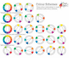 color wheel schemes how to use a colour wheel to create outfits inside out style