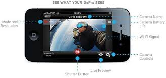 how much is an iphone 5s on amazon on black friday amazon com gopro hero3 black edition camera u0026 photo