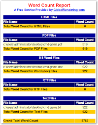 Count Word In Pdf How To Count Words In Pdf Artic Post