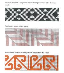 what does pattern mean using tāniko to introduce design middle years 7 10 teaching
