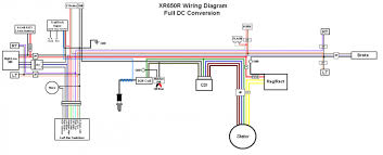 honda wave wiring diagram with example 100 wenkm com