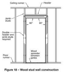 Framing Exterior Door Jamb Construction Details Steel Door Institute