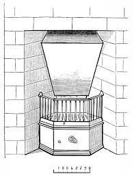 Count Rumford Fireplace by Popular Science Monthly Volume 29 June 1886 The Principles Of