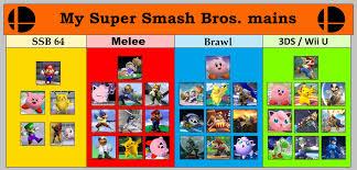 Smash Bros Memes - super smash bros mains meme by roro10292000 on deviantart