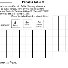 periodic table scavenger hunt answer key periodic table of elements scavenger hunt answer key archives