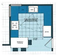 8 best home improvement ideas images on pinterest architecture