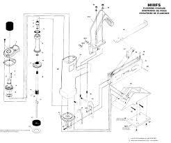 Laminate Floor Stapler 100 Spot Nail Engineered Flooring Stapler How To Prep