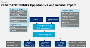 100 waddesdon manor floor plan tnm floor plan jpg climate risk disclosure scenario analysis archives page 2 of 4