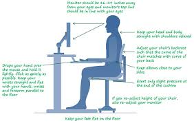 Office Chairs For Bad Backs Design Ideas Office Chairs Posture D46 On Creative Home Design Ideas With