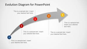 Free Fishbone Diagram Template Powerpoint by Evolution Powerpoint Template Slidemodel