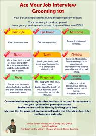 Resume And Interview Coaching 74 Best Job Hunting U0026 Interview Tips Images On Pinterest Hunting