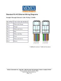Rj45 Crossover Wiring Diagram Rj45 Wiring Diagram Uk Wordoflife Me