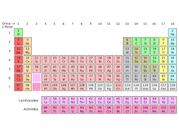 where are semiconductors on the periodic table the chemistry of semiconductors the pn junction
