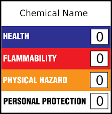 hazardous materials identification system wikipedia