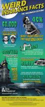 infographic weird halloween insurance facts dekalb county online