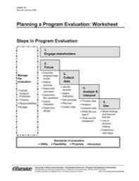 planning a program evaluation worksheet