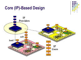 ip design soc design