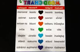 what do different colours mean different color bracelet meanings caymancode