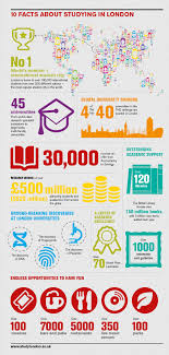 top 10 facts about studying in study